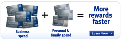 Advertisement - Royal Online Banking Gives You More! Save yourself time and money by: paying bills online, checking account balances, transferring and receiving funds and more.
