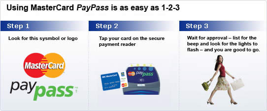 this symbol or logo step 2tap your card on the secure payment reader