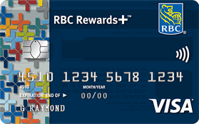 Rbc Rewards Visa