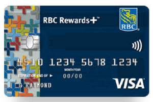 Rbc Rewards Pay With Points