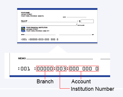 How to locate your account information